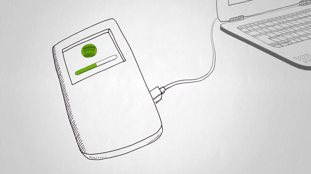 Synka spotify med din iPod
